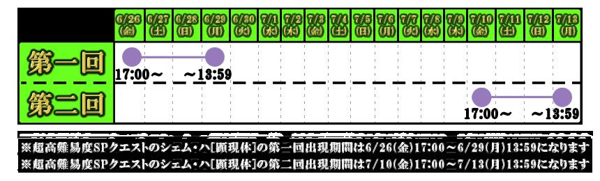 ※超高難易度SPクエストのシェム・ハ[顕現体]の第一回出現期間は6/26(金)17:00~6/29(月)13:59になります ※超高難易度SPクエストのシェム・ハ[顕現体]の第二回出現期間は7/10(金)17:00~7/13(月)13:59になります